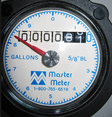 Rotory Style Meter